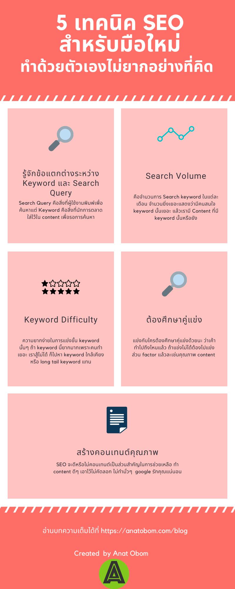 infographic 5 เทคนิค SEO สำหรับมือใหม่ ทำด้วยตัวเองไม่ยากอย่างที่คิด